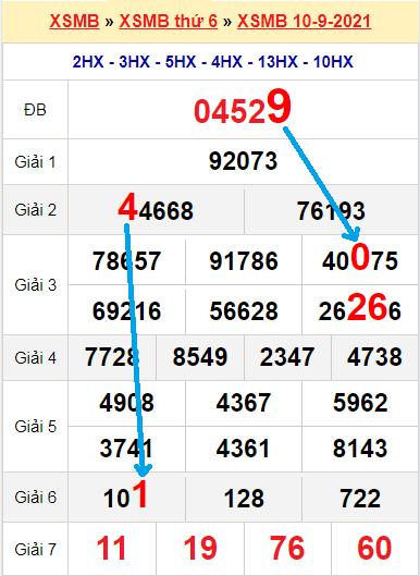 soi-cau-xsmb-bach-thu-ngay-11-9-2021